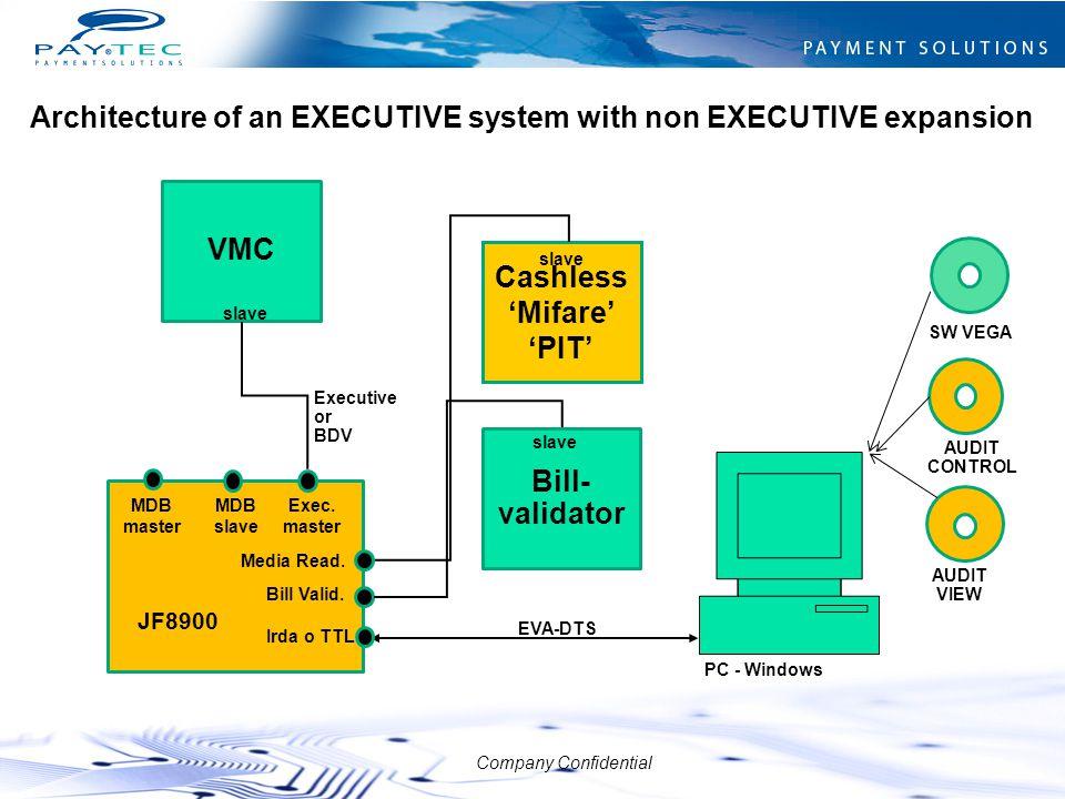 VMC Cashless 'Mifare' 'PIT' Bill-validator