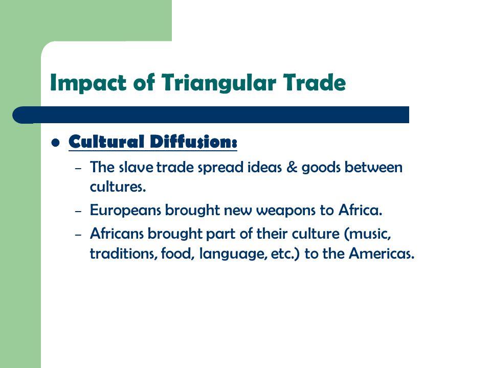 Impact of Triangular Trade