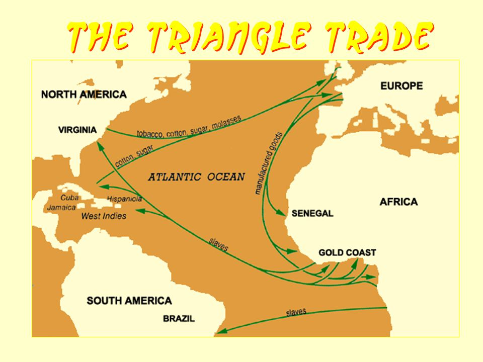 The Triangle Trade
