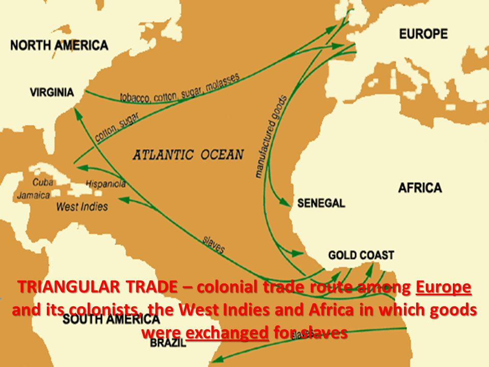 TRIANGULAR TRADE – colonial trade route among Europe and its colonists, the West Indies and Africa in which goods were exchanged for slaves