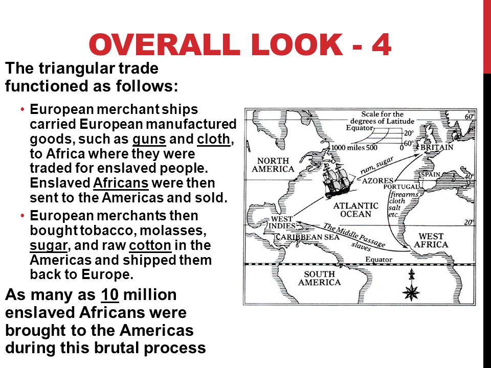Overall Look - 4 The triangular trade functioned as follows:
