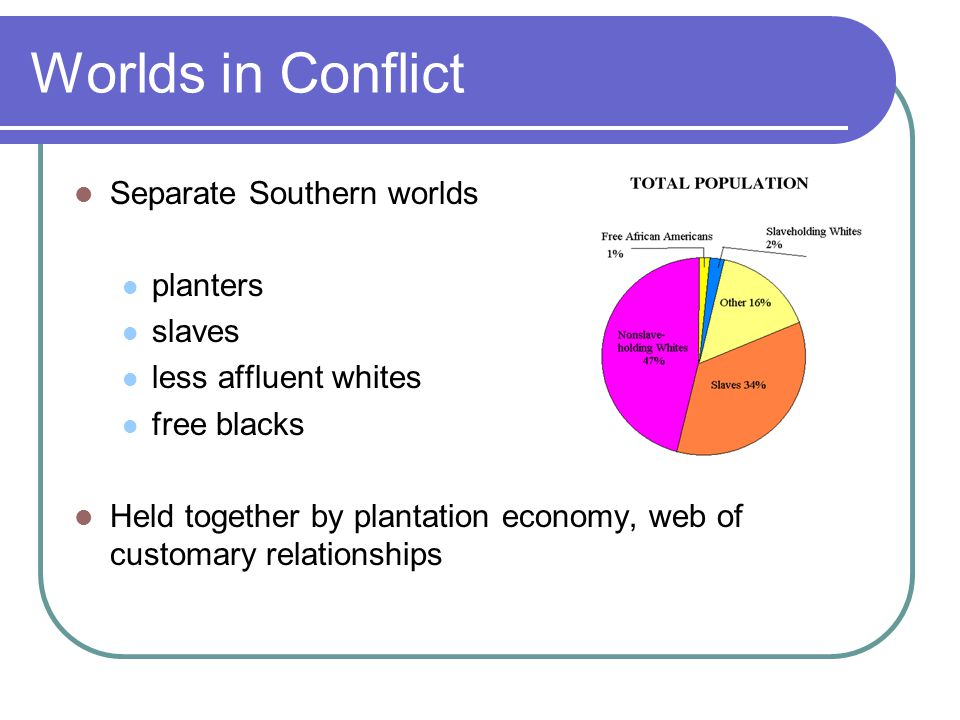 Worlds in Conflict Separate Southern worlds planters slaves