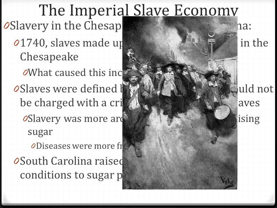 The Imperial Slave Economy