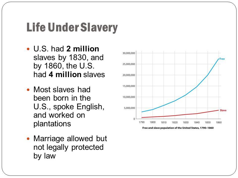 Life Under Slavery U.S. had 2 million slaves by 1830, and by 1860, the U.S. had 4 million slaves.