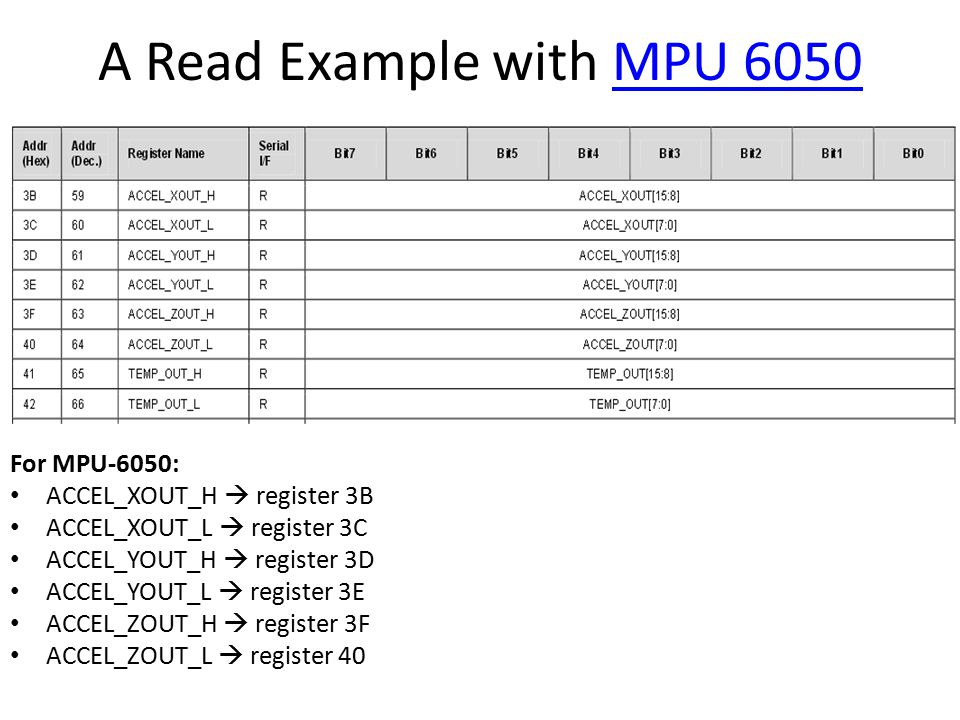 A Read Example with MPU 6050 For MPU-6050: ACCEL_XOUT_H  register 3B