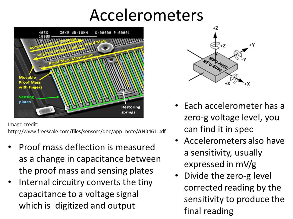 Accelerometers Each accelerometer has a zero-g voltage level, you can find it in spec.