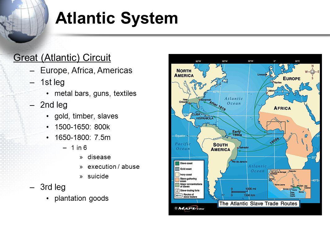 Atlantic System Great (Atlantic) Circuit Europe, Africa, Americas
