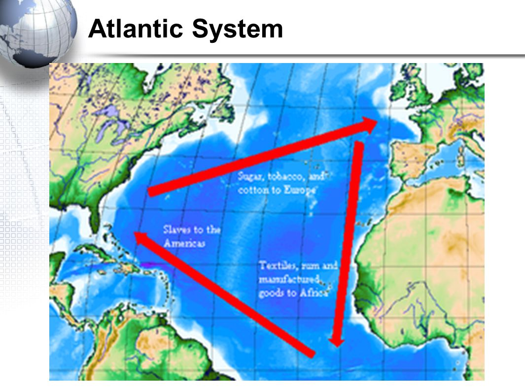 Atlantic System