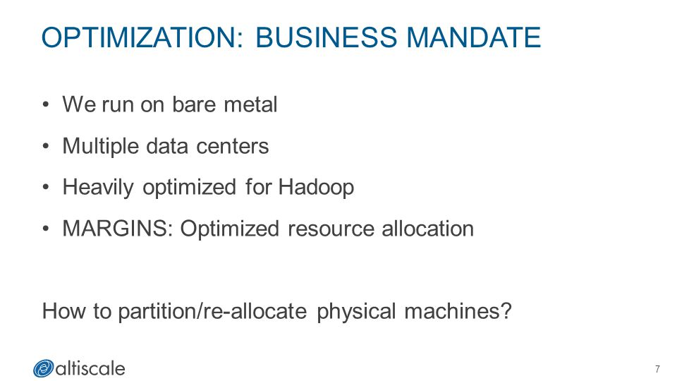 Optimization: Business mandate