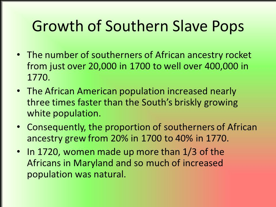 Growth of Southern Slave Pops