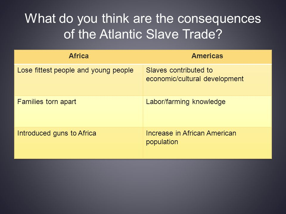 What do you think are the consequences of the Atlantic Slave Trade