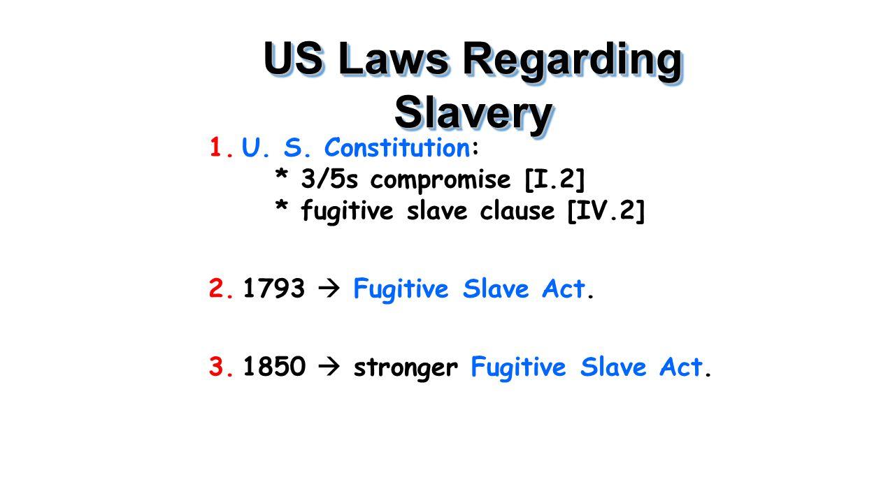 US Laws Regarding Slavery