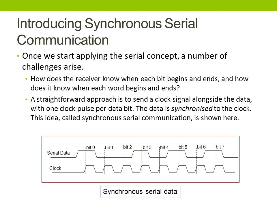Introducing Synchronous Serial Communication