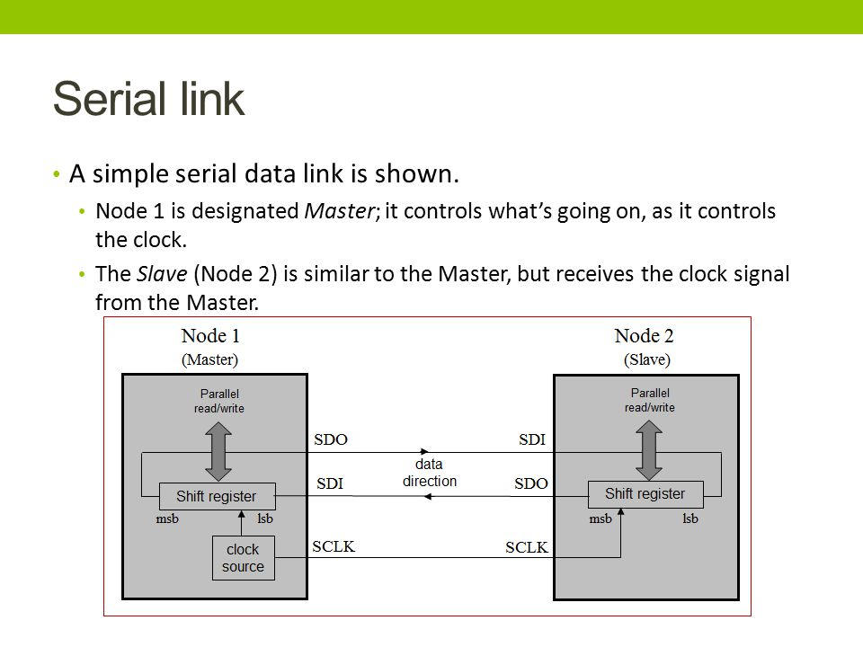 Serial link A simple serial data link is shown.