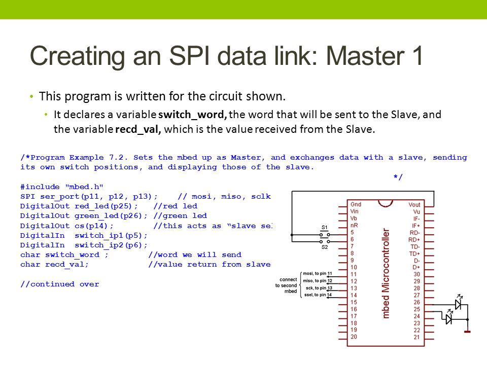Creating an SPI data link: Master 1