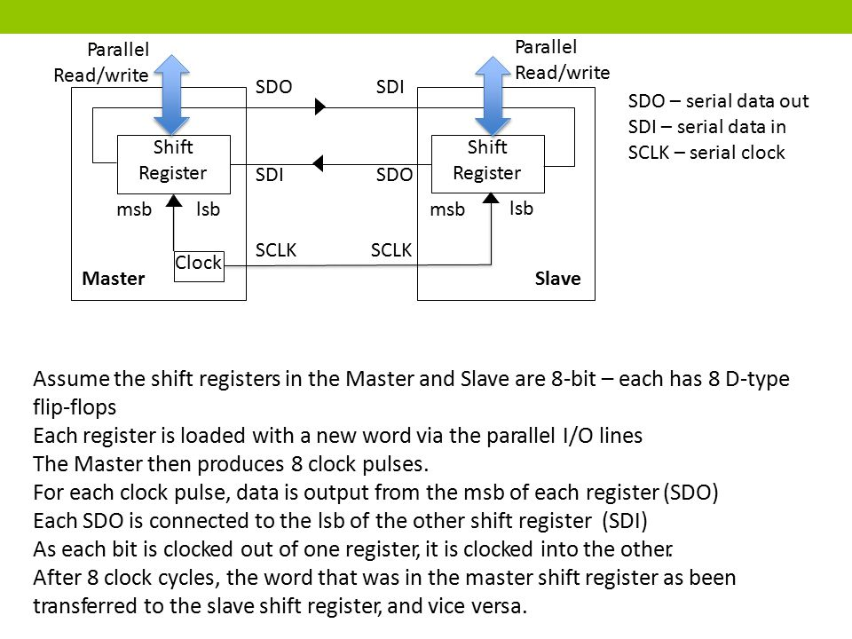 Each SDO is connected to the lsb of the other shift register (SDI)