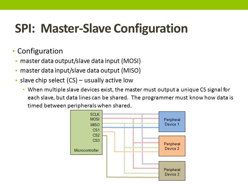 SPI: Master-Slave Configuration