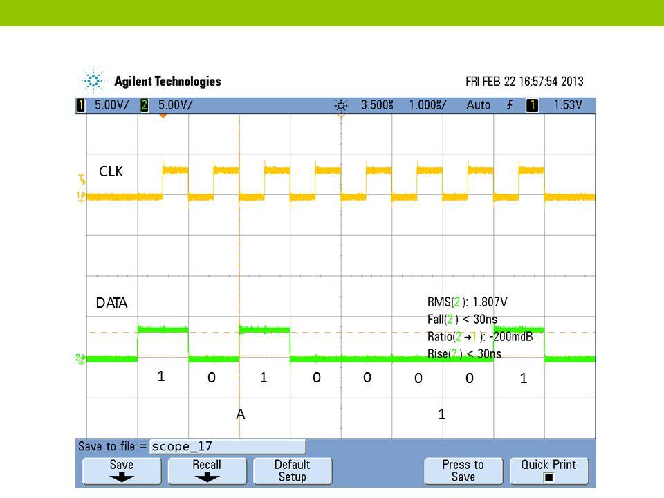 CLK DATA 1 1 1 A 1