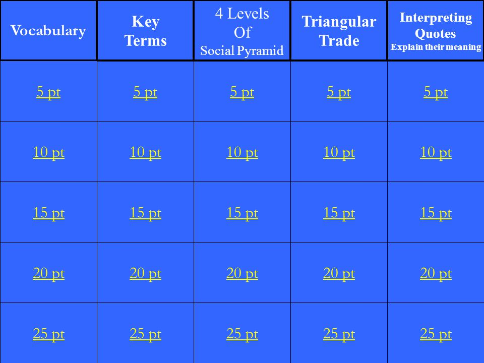 Vocabulary Key Terms 4 Levels Of Triangular Trade 5 pt 5 pt 5 pt 5 pt