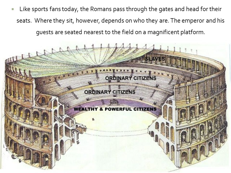 Like sports fans today, the Romans pass through the gates and head for their seats. Where they sit, however, depends on who they are.