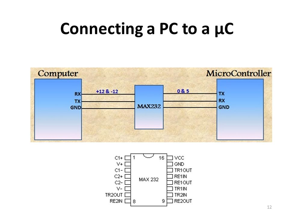Connecting a PC to a µC
