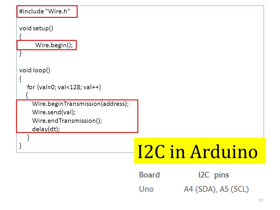 I2C in Arduino #include Wire.h void setup() { Wire.begin(); }