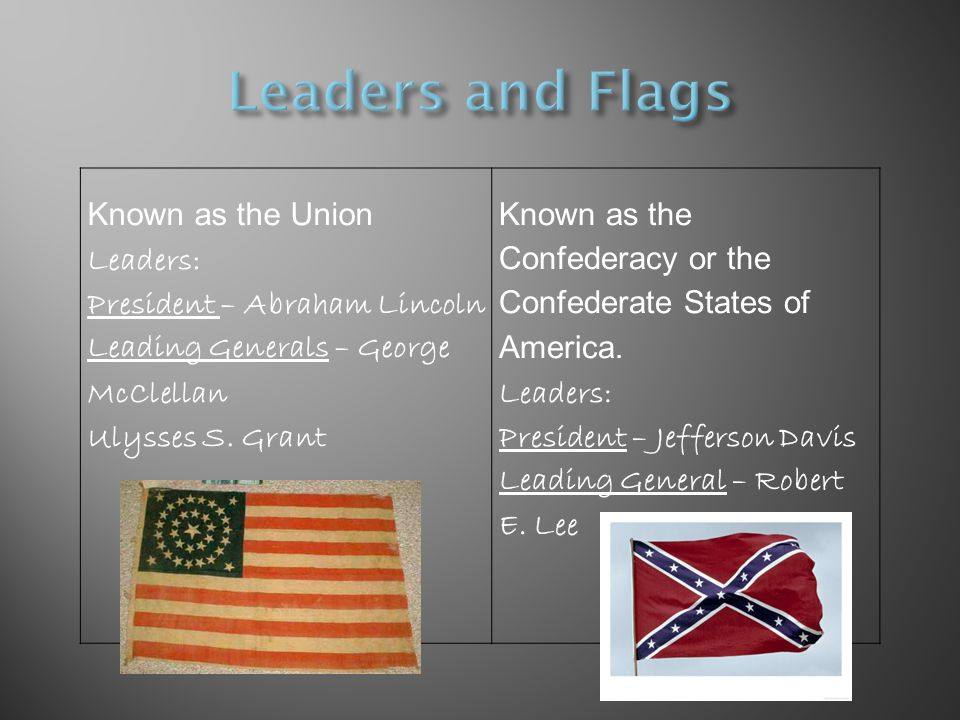 Leaders and Flags Known as the Union Leaders: