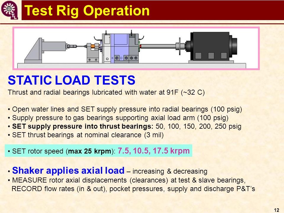 Test Rig Operation STATIC LOAD TESTS