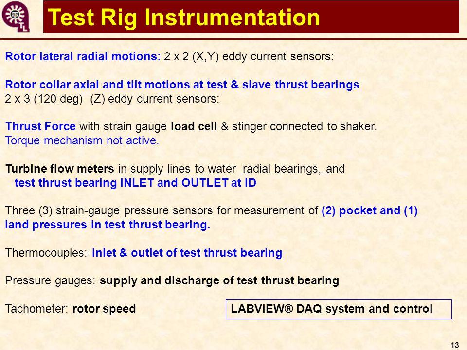 Test Rig Instrumentation