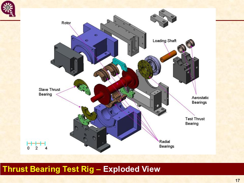 Thrust Bearing Test Rig – Exploded View
