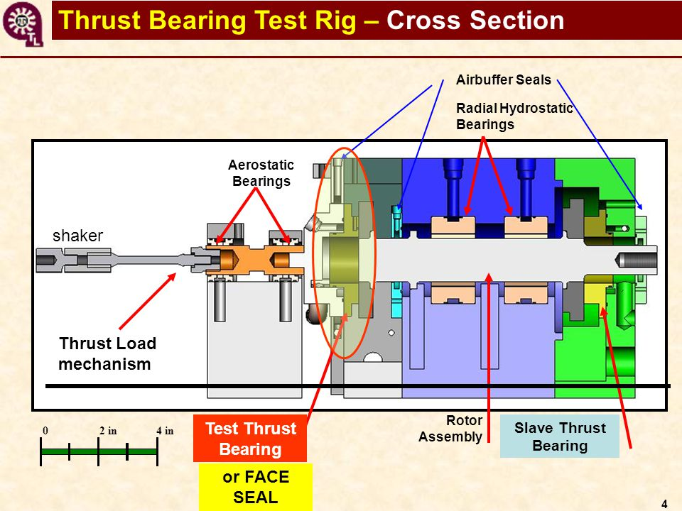 Thrust Bearing Test Rig – Cross Section