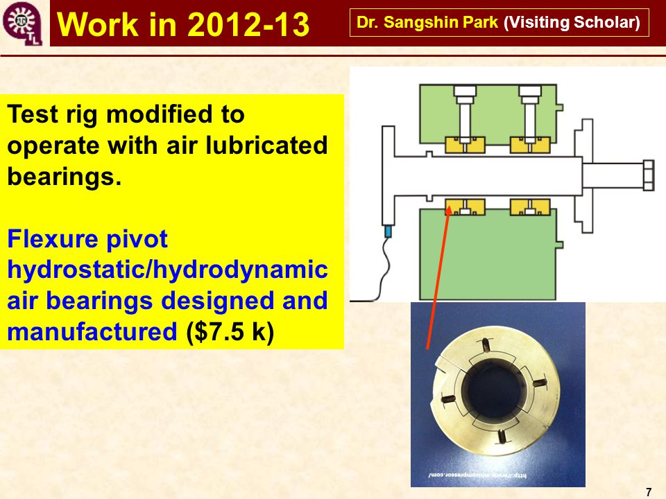 Work in 2012-13 Dr. Sangshin Park (Visiting Scholar) Test rig modified to operate with air lubricated bearings.