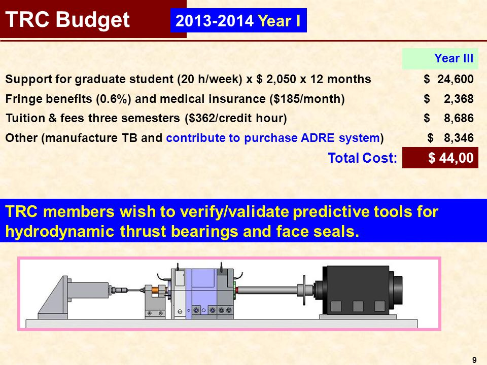 TRC Budget 2013-2014 Year I. Year III. Support for graduate student (20 h/week) x $ 2,050 x 12 months.