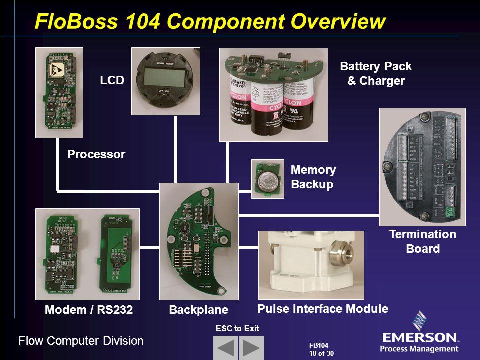 FloBoss 104 Component Overview