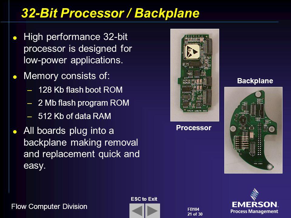 32-Bit Processor / Backplane