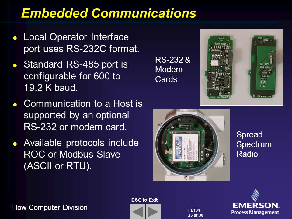 Embedded Communications