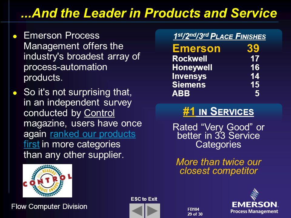 ...And the Leader in Products and Service