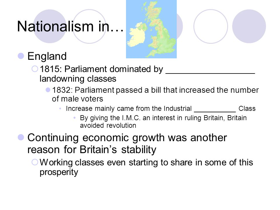 Nationalism in… England