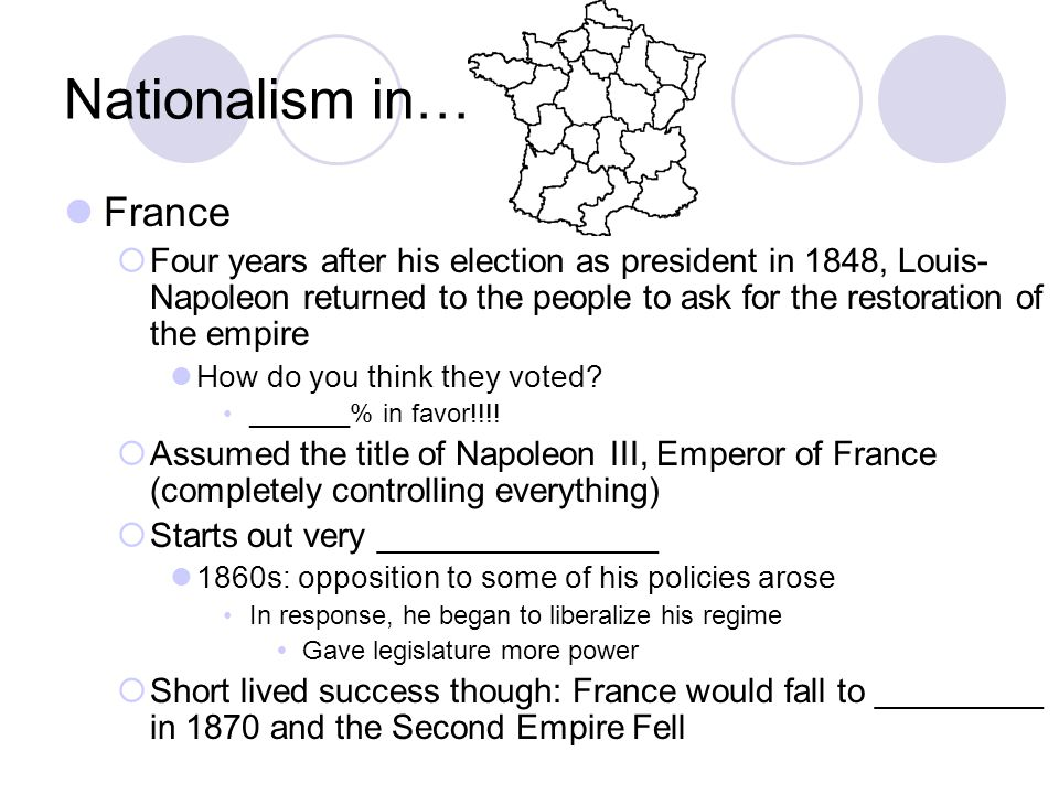 Nationalism in… France