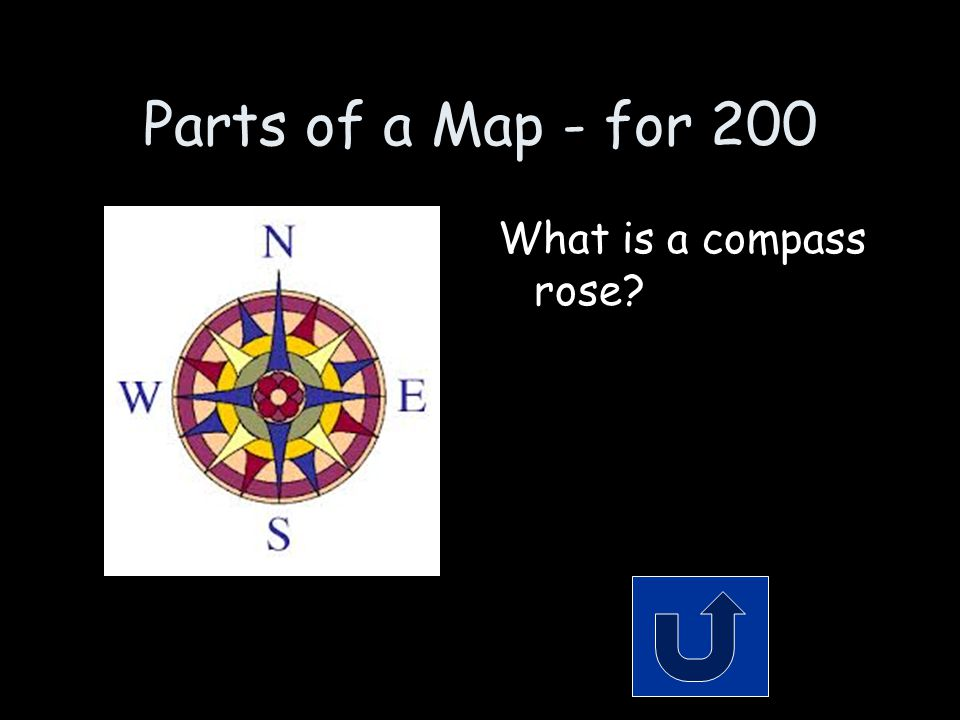 Parts of a Map - for 200 What is a compass rose