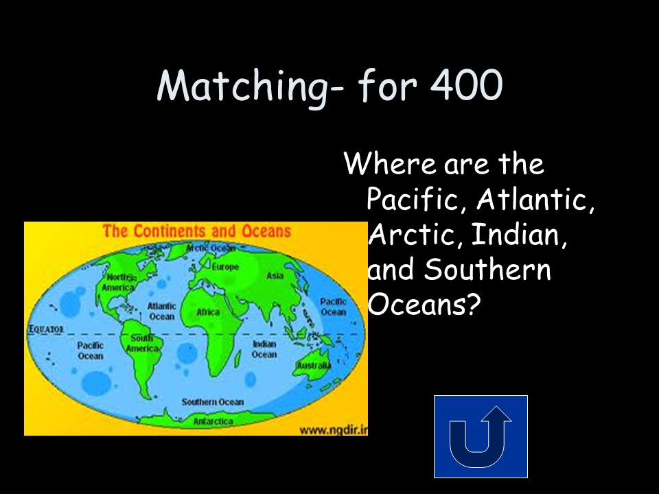 Matching- for 400 Where are the Pacific, Atlantic, Arctic, Indian, and Southern Oceans