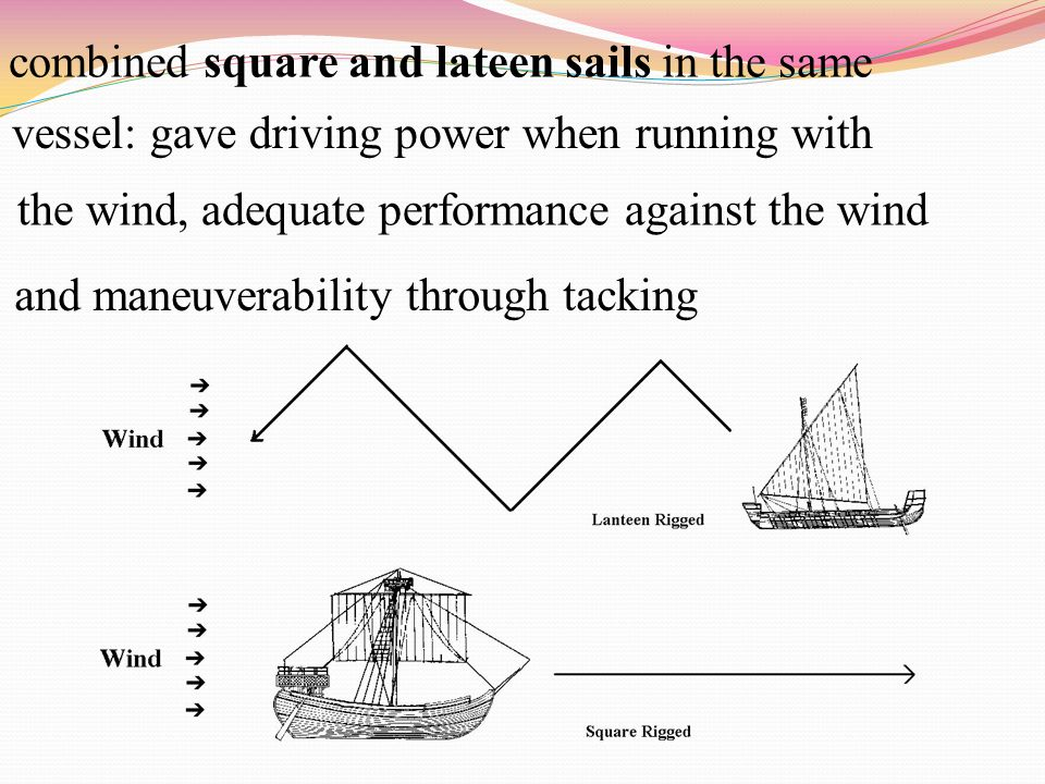 combined square and lateen sails in the same