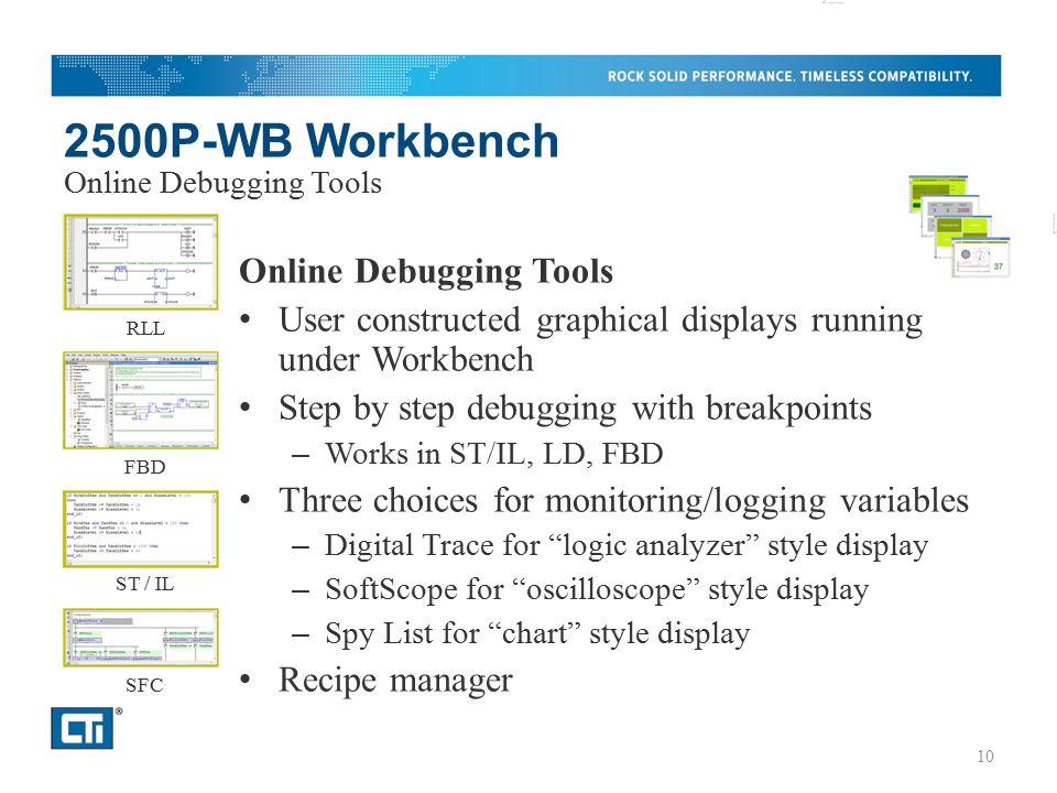 Online Debugging Tools