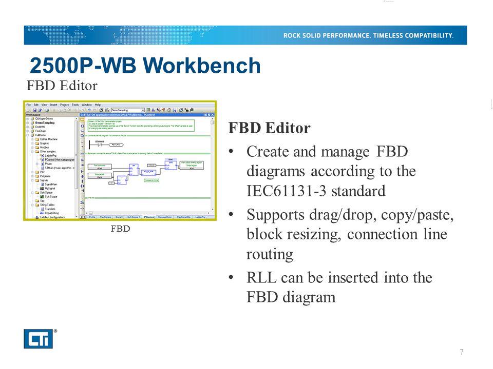 2500P-WB Workbench FBD Editor