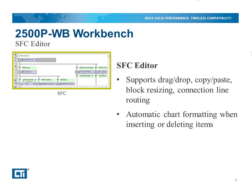 2500P-WB Workbench SFC Editor