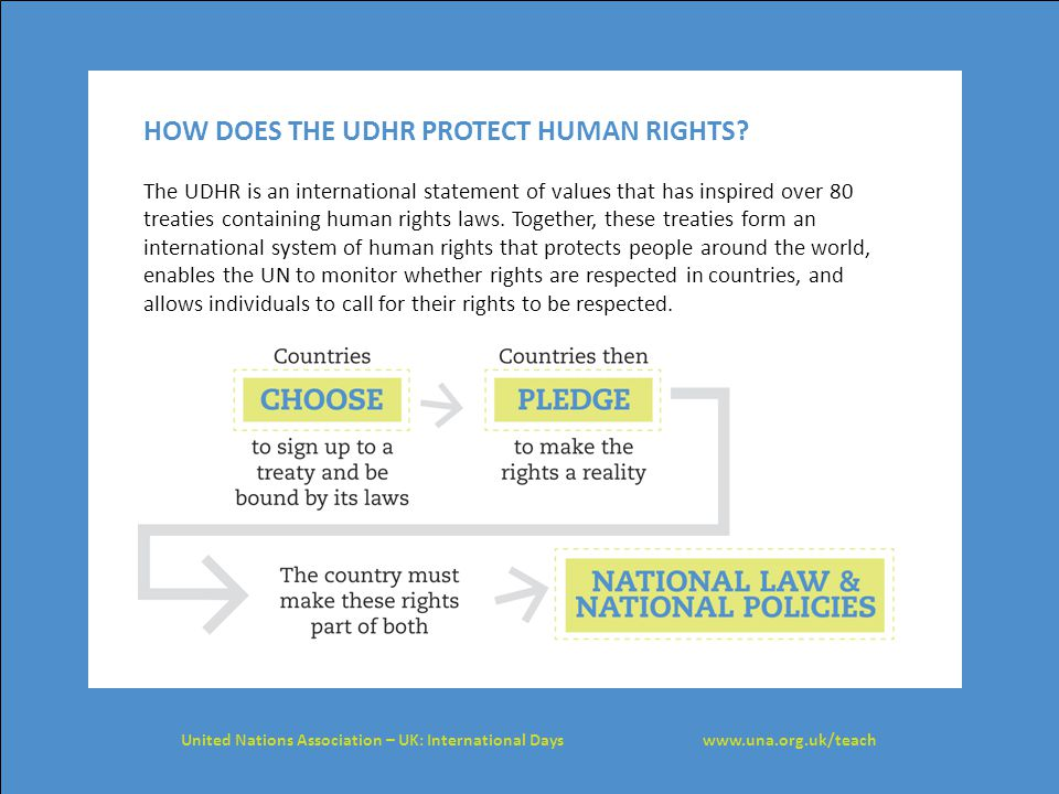 HOW DOES THE UDHR PROTECT HUMAN RIGHTS