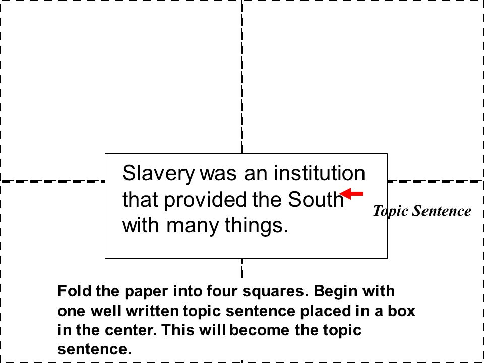 Slavery was an institution that provided the South with many things.