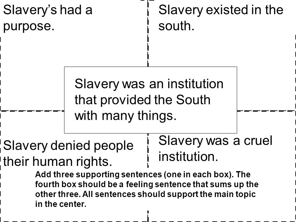 Slavery's had a purpose. Slavery existed in the south.