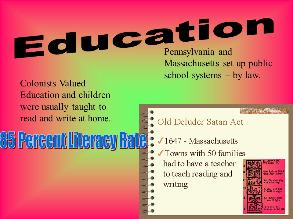 Education 85 Percent Literacy Rate