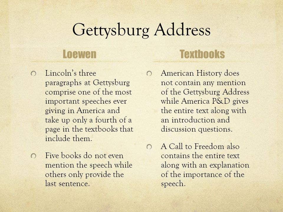 Gettysburg Address Loewen Textbooks